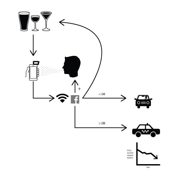 breathometer mobile blood alcohol monitor